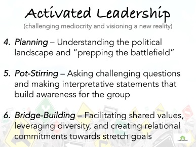 Activated Leadership